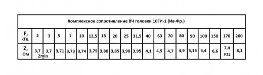 Z_10ГИ-1 _Ів-Фр._.jpg